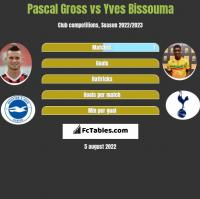 Pascal Gross vs Yves Bissouma h2h player stats