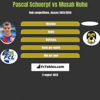 Pascal Schuerpf vs Musah Nuhu h2h player stats