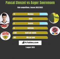 Pascal Stenzel vs Asger Soerensen h2h player stats