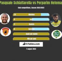 Pasquale Schiattarella vs Perparim Hetemaj h2h player stats
