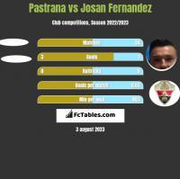 Pastrana vs Josan Fernandez h2h player stats