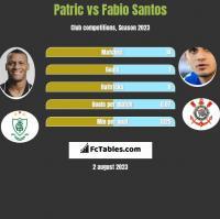 Patric vs Fabio Santos h2h player stats