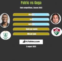 Patric vs Guga h2h player stats