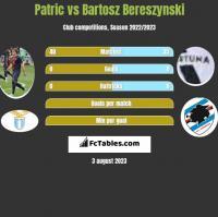 Patric vs Bartosz Bereszynski h2h player stats