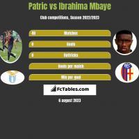 Patric vs Ibrahima Mbaye h2h player stats