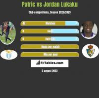 Patric vs Jordan Lukaku h2h player stats