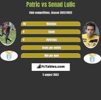 Patric vs Senad Lulić h2h player stats