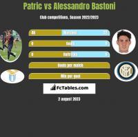 Patric vs Alessandro Bastoni h2h player stats
