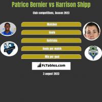Patrice Bernier vs Harrison Shipp h2h player stats