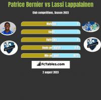 Patrice Bernier vs Lassi Lappalainen h2h player stats