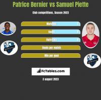 Patrice Bernier vs Samuel Piette h2h player stats