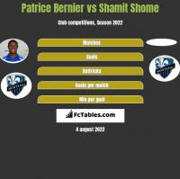 Patrice Bernier vs Shamit Shome h2h player stats