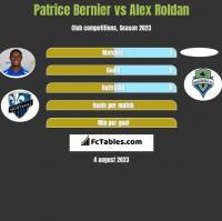 Patrice Bernier vs Alex Roldan h2h player stats