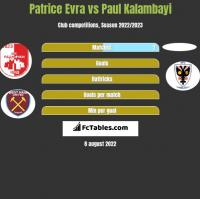 Patrice Evra vs Paul Kalambayi h2h player stats