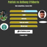 Patrick vs Anthony D'Alberto h2h player stats