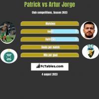 Patrick vs Artur Jorge h2h player stats