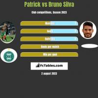 Patrick vs Bruno Silva h2h player stats