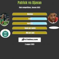 Patrick vs Djavan h2h player stats