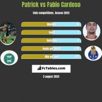 Patrick vs Fabio Cardoso h2h player stats