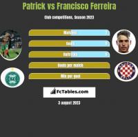 Patrick vs Francisco Ferreira h2h player stats
