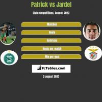 Patrick vs Jardel h2h player stats
