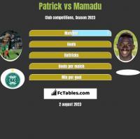 Patrick vs Mamadu h2h player stats
