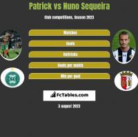 Patrick vs Nuno Sequeira h2h player stats