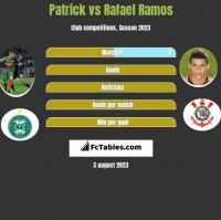 Patrick vs Rafael Ramos h2h player stats