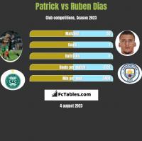 Patrick vs Ruben Dias h2h player stats