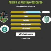 Patrick vs Gustavo Cascardo h2h player stats