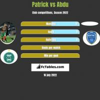 Patrick vs Abdu h2h player stats