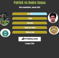 Patrick vs Andre Sousa h2h player stats