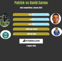 Patrick vs David Carmo h2h player stats