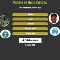 Patrick vs Nuno Tavares h2h player stats