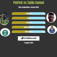Patrick vs Zaidu Sanusi h2h player stats