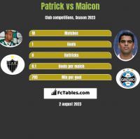 Patrick vs Maicon h2h player stats