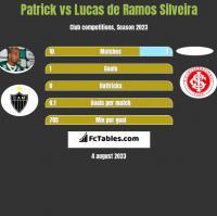 Patrick vs Lucas de Ramos Silveira h2h player stats