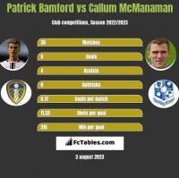 Patrick Bamford vs Callum McManaman h2h player stats