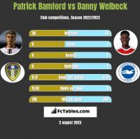 Patrick Bamford vs Danny Welbeck h2h player stats