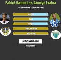 Patrick Bamford vs Kazenga LuaLua h2h player stats