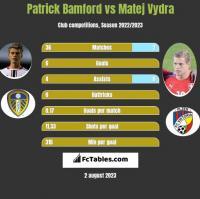 Patrick Bamford vs Matej Vydra h2h player stats