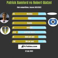 Patrick Bamford vs Robert Glatzel h2h player stats