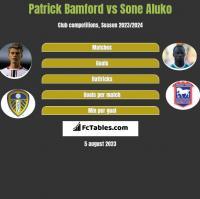 Patrick Bamford vs Sone Aluko h2h player stats