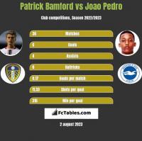 Patrick Bamford vs Joao Pedro h2h player stats