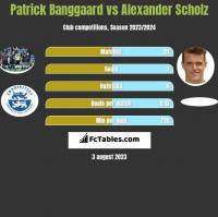 Patrick Banggaard vs Alexander Scholz h2h player stats