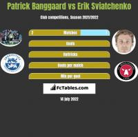 Patrick Banggaard vs Erik Swiatczenko h2h player stats
