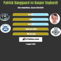 Patrick Banggaard vs Kasper Enghardt h2h player stats