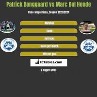 Patrick Banggaard vs Marc Dal Hende h2h player stats