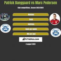 Patrick Banggaard vs Marc Pedersen h2h player stats
