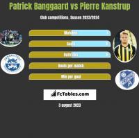 Patrick Banggaard vs Pierre Kanstrup h2h player stats
